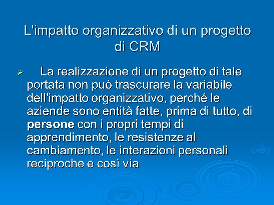 L impatto organizzativo di un progetto di CRM