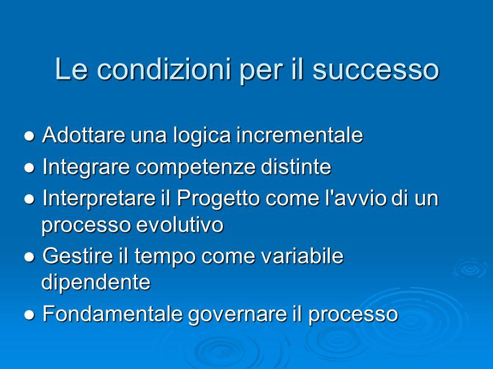 Le condizioni per il successo