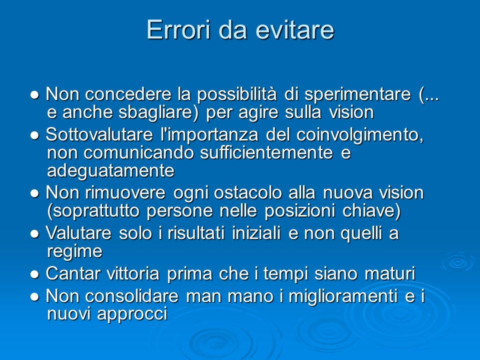 Errori da evitare ● Non concedere la possibilità di sperimentare (... e anche sbagliare) per agire sulla vision.
