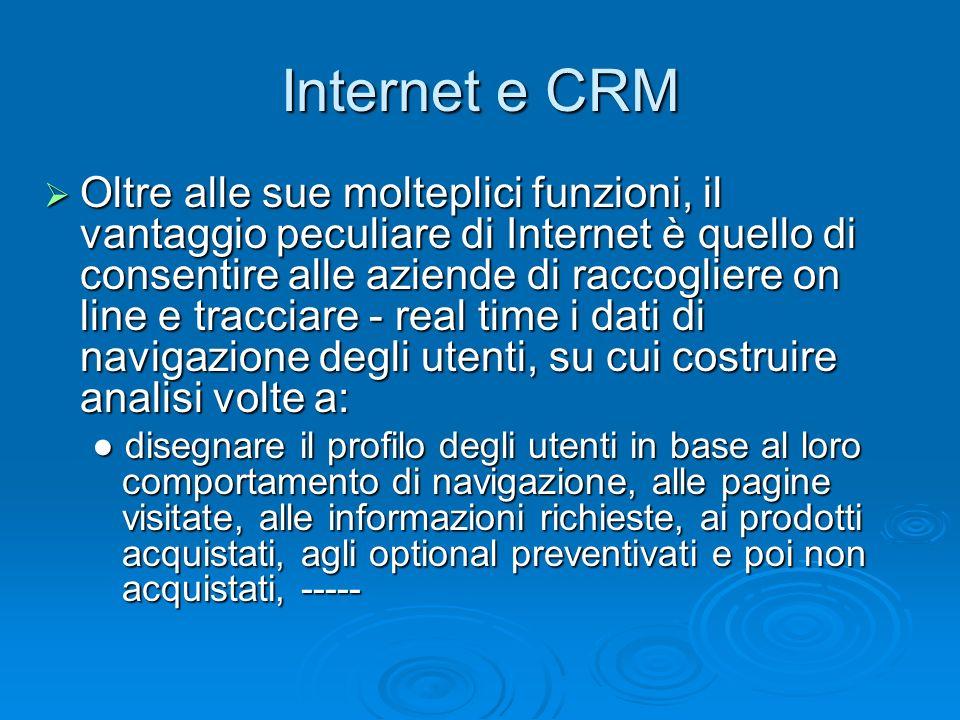 Internet e CRM