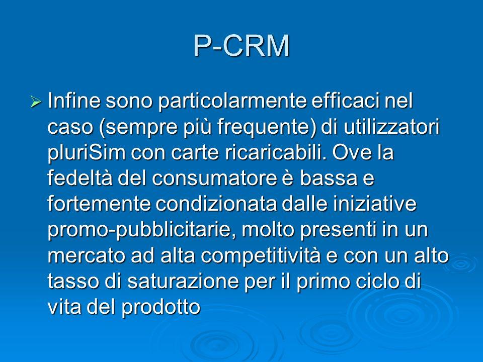 P-CRM