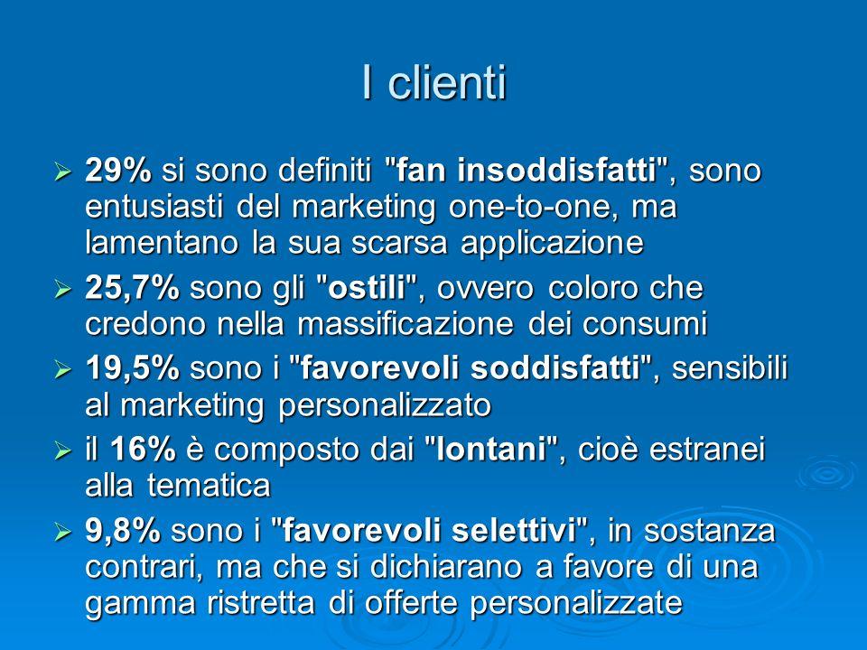 I clienti 29% si sono definiti fan insoddisfatti , sono entusiasti del marketing one-to-one, ma lamentano la sua scarsa applicazione.