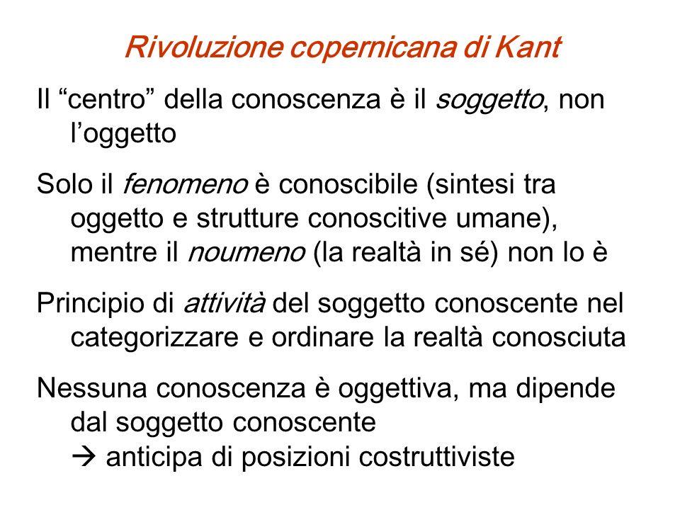Rivoluzione copernicana di Kant