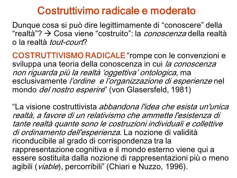 Costruttivimo radicale e moderato