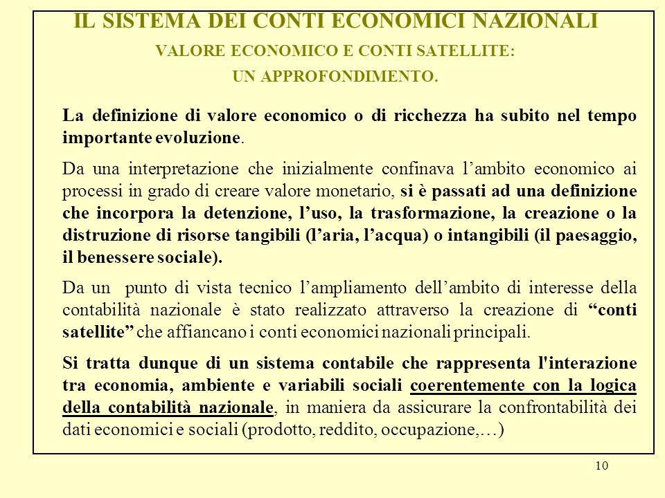 IL SISTEMA DEI CONTI ECONOMICI NAZIONALI VALORE ECONOMICO E CONTI SATELLITE: UN APPROFONDIMENTO.