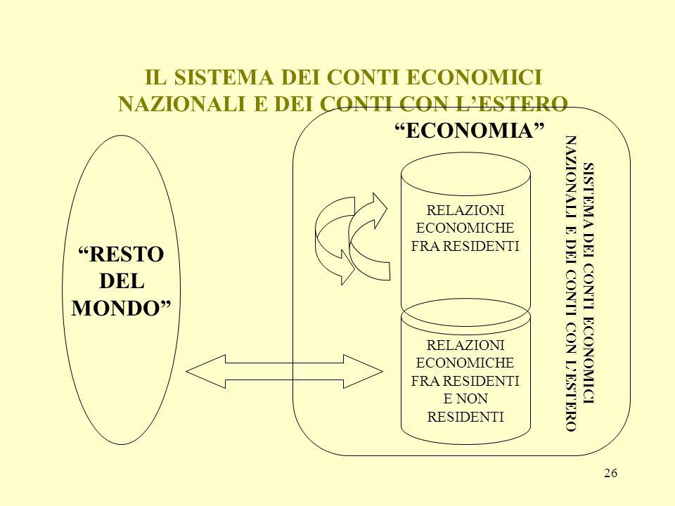 IL SISTEMA DEI CONTI ECONOMICI NAZIONALI E DEI CONTI CON L'ESTERO