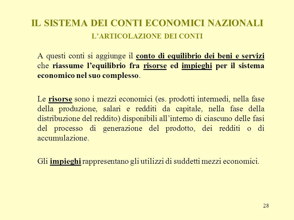 IL SISTEMA DEI CONTI ECONOMICI NAZIONALI L'ARTICOLAZIONE DEI CONTI