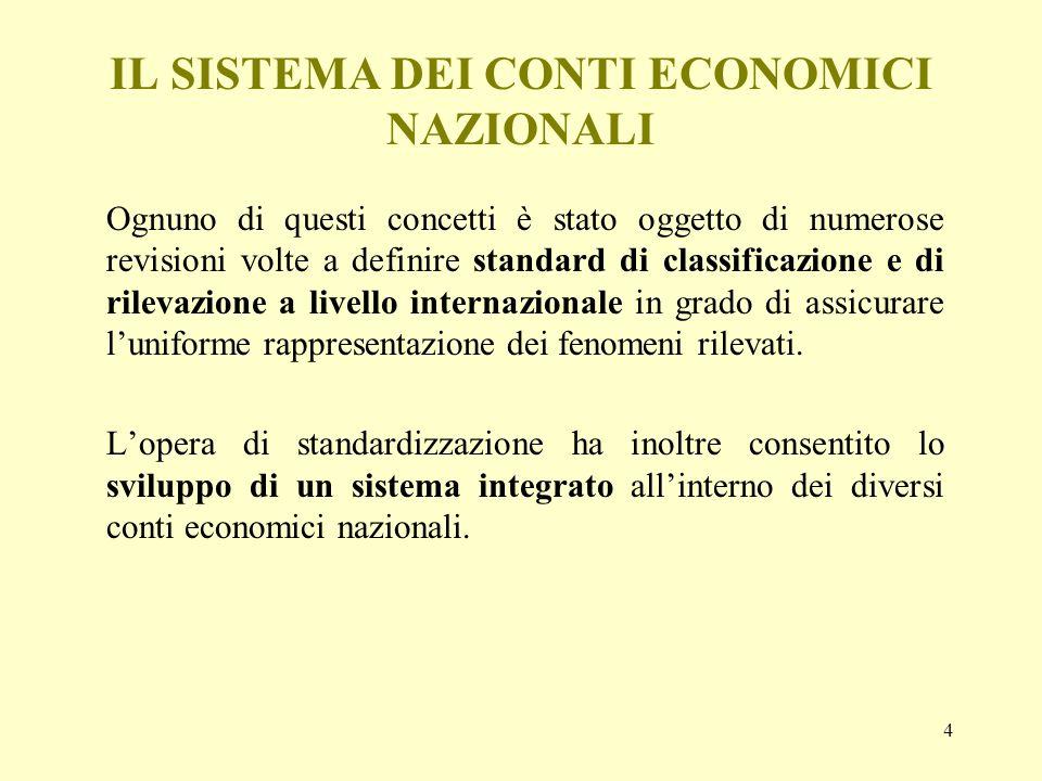 IL SISTEMA DEI CONTI ECONOMICI NAZIONALI
