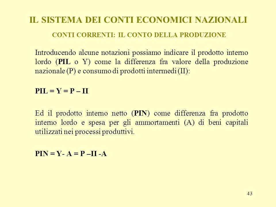 IL SISTEMA DEI CONTI ECONOMICI NAZIONALI CONTI CORRENTI: IL CONTO DELLA PRODUZIONE