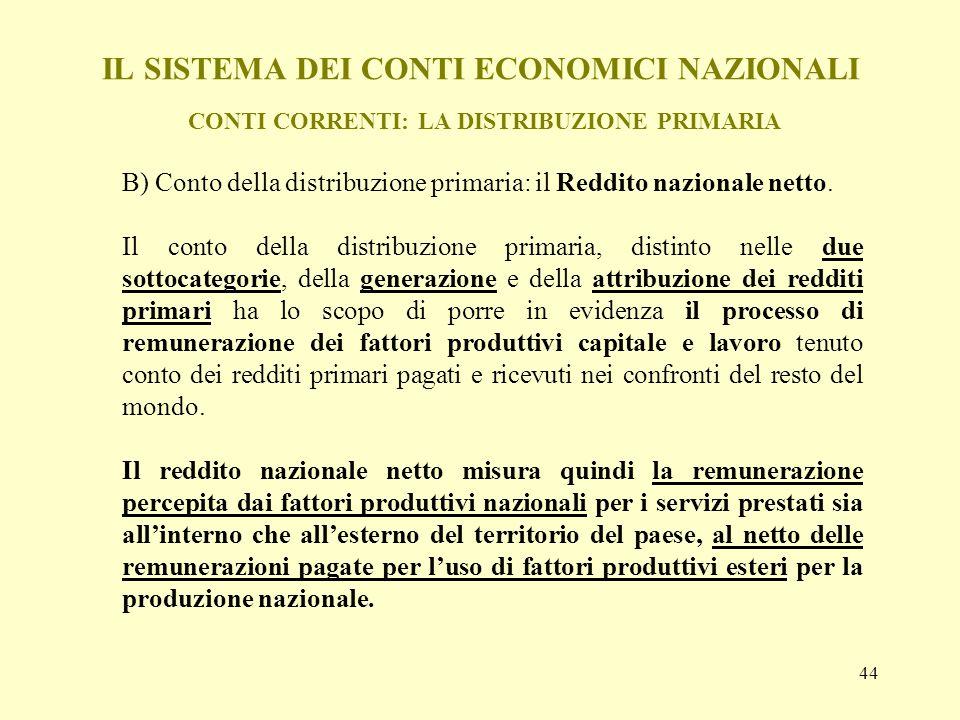 IL SISTEMA DEI CONTI ECONOMICI NAZIONALI CONTI CORRENTI: LA DISTRIBUZIONE PRIMARIA