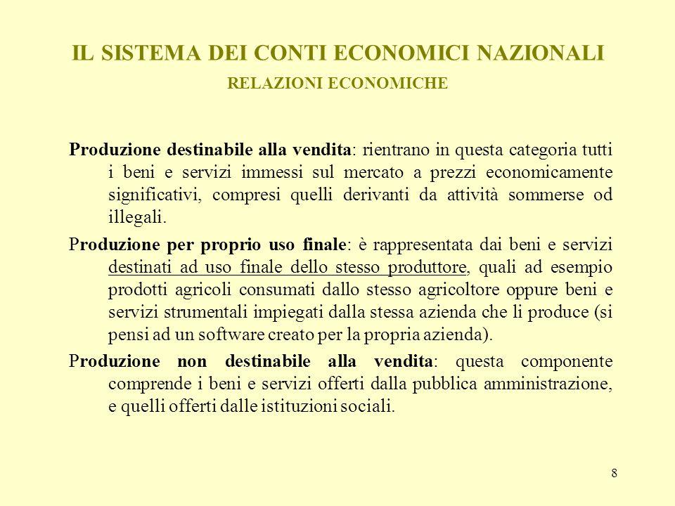 IL SISTEMA DEI CONTI ECONOMICI NAZIONALI RELAZIONI ECONOMICHE