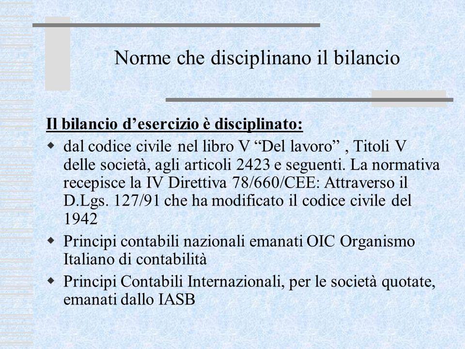 Norme che disciplinano il bilancio