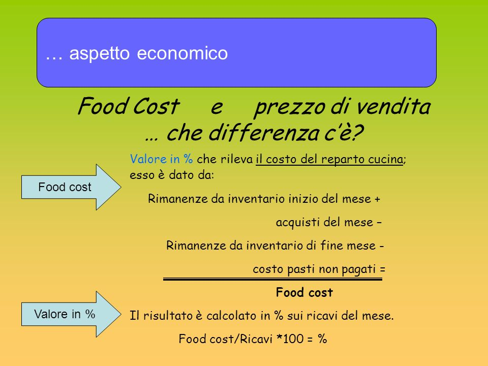 Food Cost e prezzo di vendita