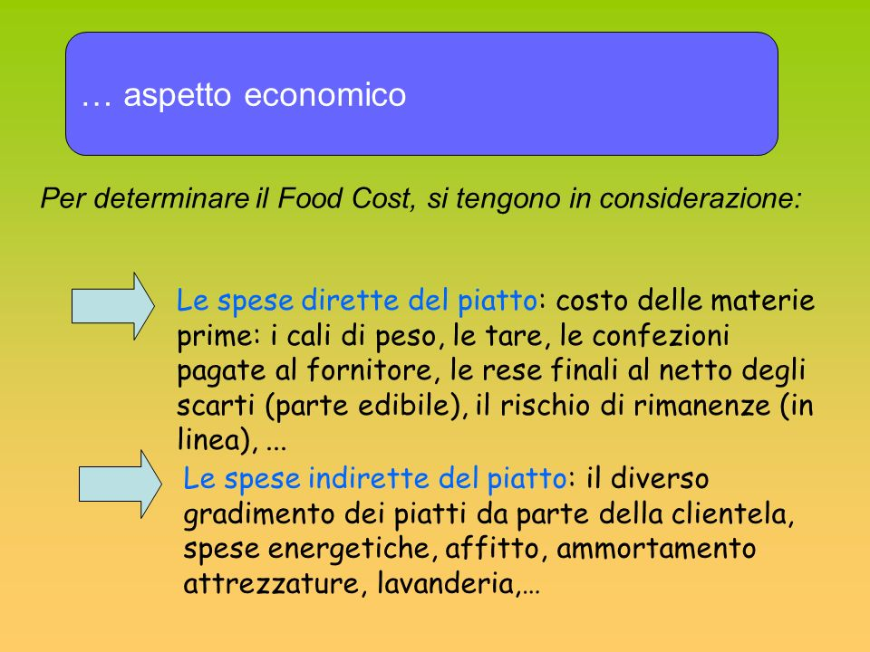 … aspetto economicoPer determinare il Food Cost, si tengono in considerazione: