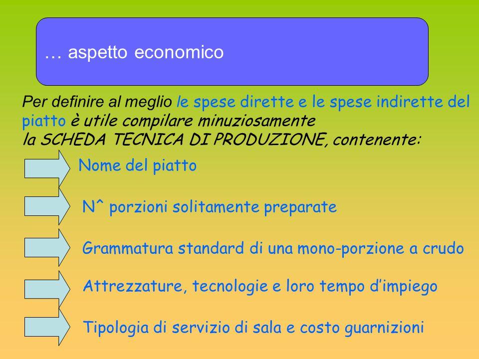 … aspetto economicoPer definire al meglio le spese dirette e le spese indirette del piatto è utile compilare minuziosamente.