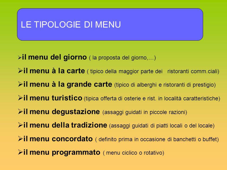 LE TIPOLOGIE DI MENUil menu del giorno ( la proposta del giorno,…) il menu à la carte ( tipico della maggior parte dei ristoranti comm.ciali)