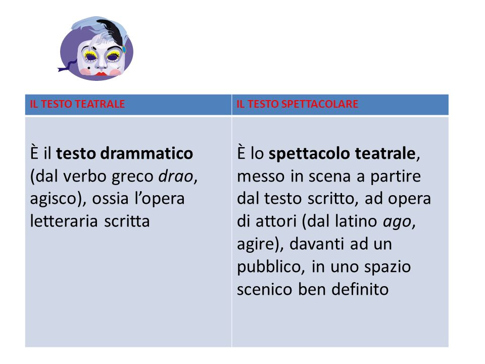 IL TESTO TEATRALEIL TESTO SPETTACOLARE. È il testo drammatico (dal verbo greco drao, agisco), ossia l'opera letteraria scritta.