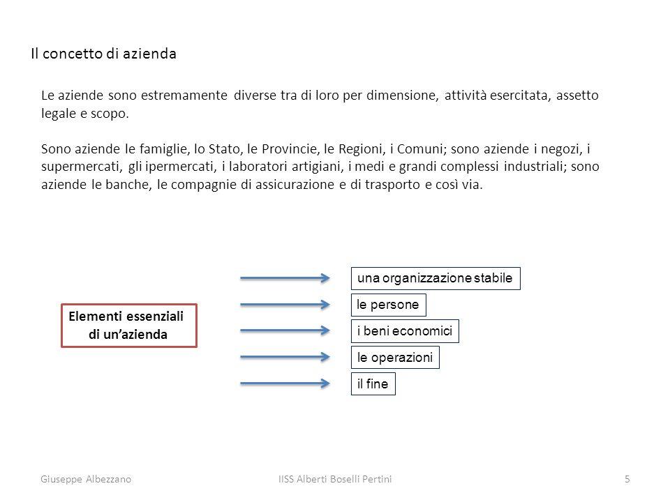 Il concetto di azienda Le aziende sono estremamente diverse tra di loro per dimensione, attività esercitata, assetto legale e scopo.