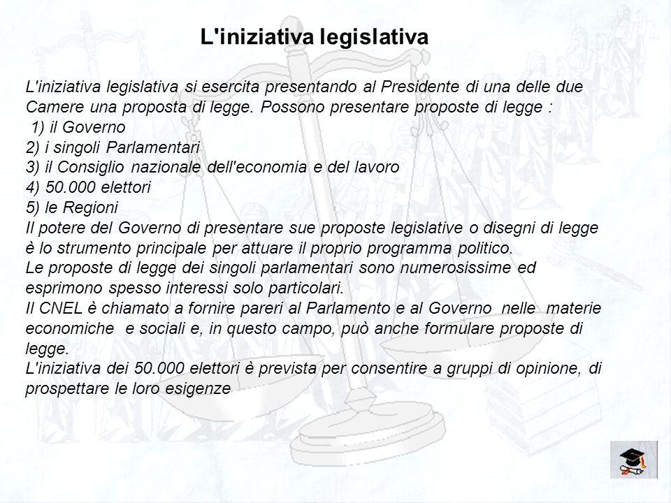 L iniziativa legislativa