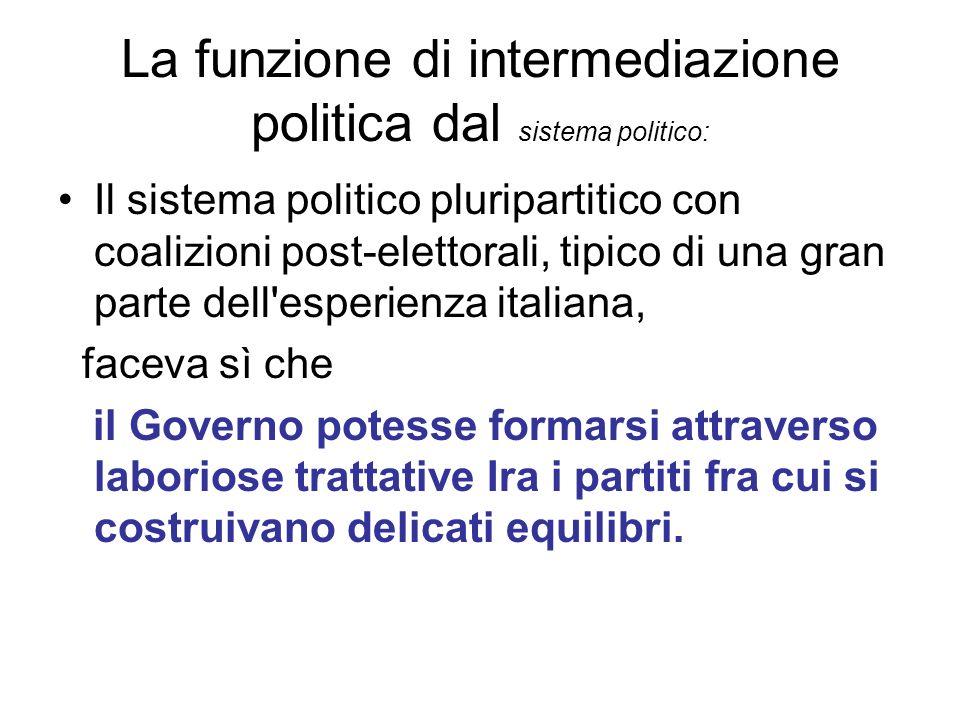 La funzione di intermediazione politica dal sistema politico: