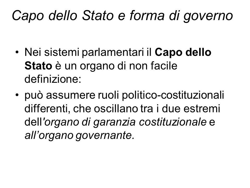 Capo dello Stato e forma di governo