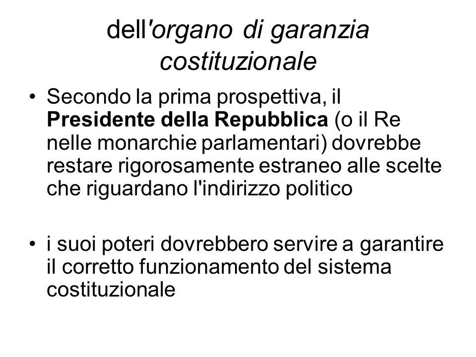 dell organo di garanzia costituzionale