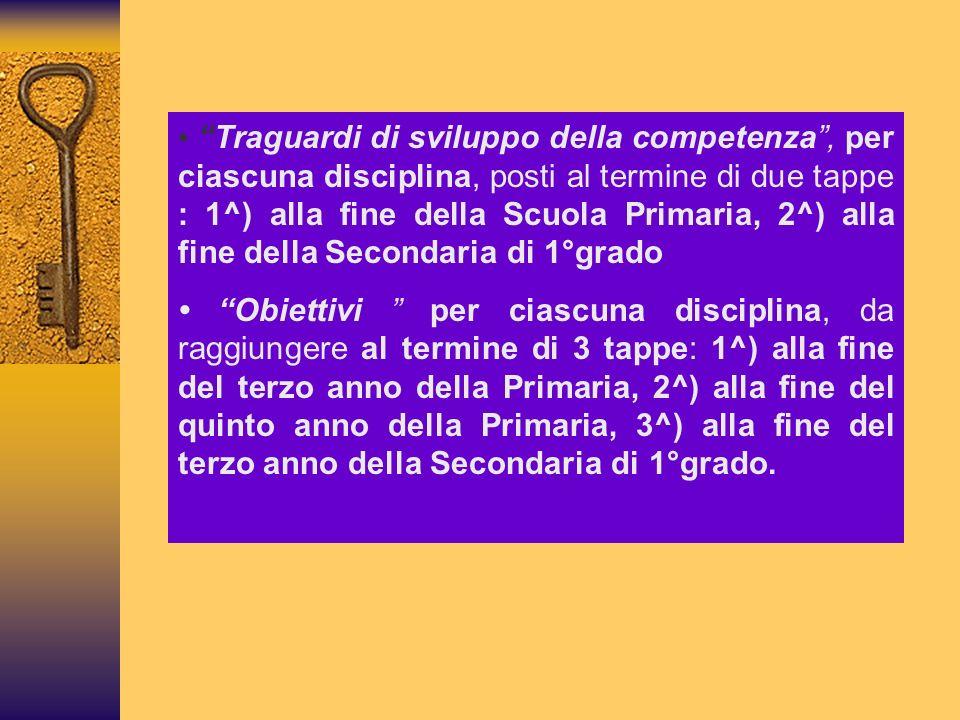 Traguardi di sviluppo della competenza , per ciascuna disciplina, posti al termine di due tappe : 1^) alla fine della Scuola Primaria, 2^) alla fine della Secondaria di 1°grado