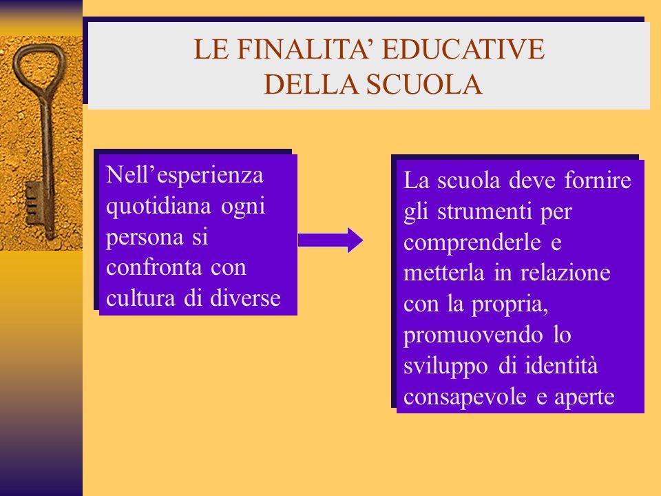 LE FINALITA' EDUCATIVE DELLA SCUOLA