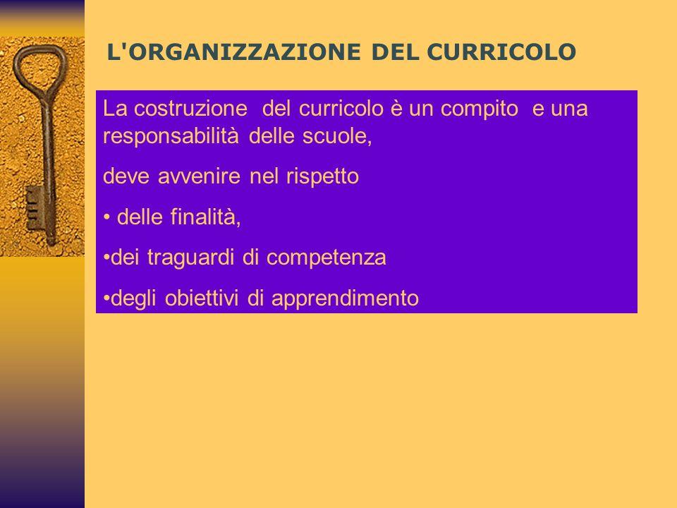 L ORGANIZZAZIONE DEL CURRICOLO
