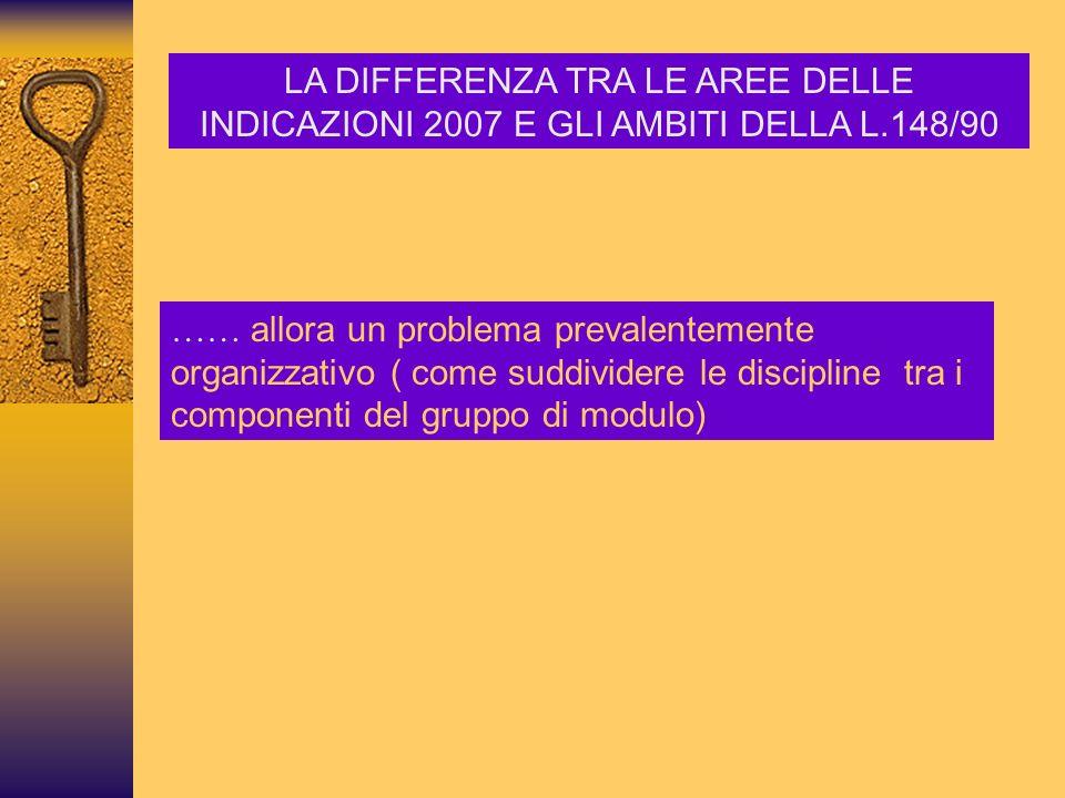 LA DIFFERENZA TRA LE AREE DELLE INDICAZIONI 2007 E GLI AMBITI DELLA L