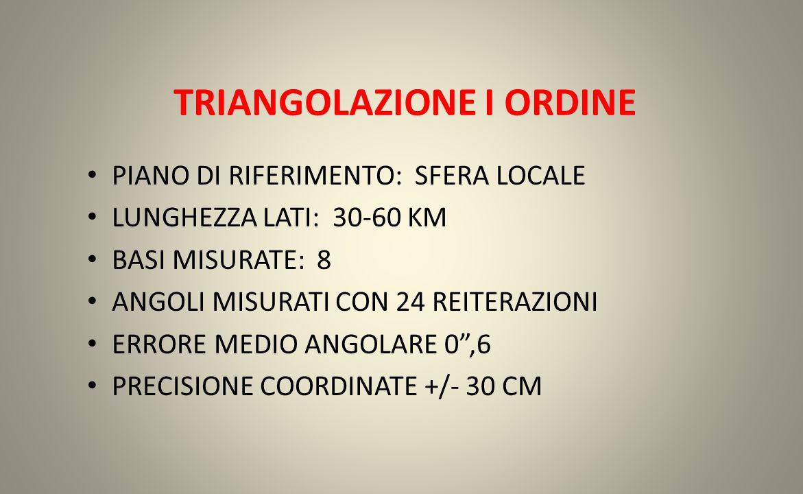 TRIANGOLAZIONE I ORDINE