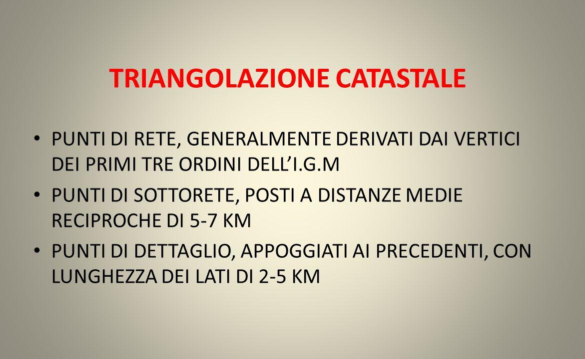 TRIANGOLAZIONE CATASTALE
