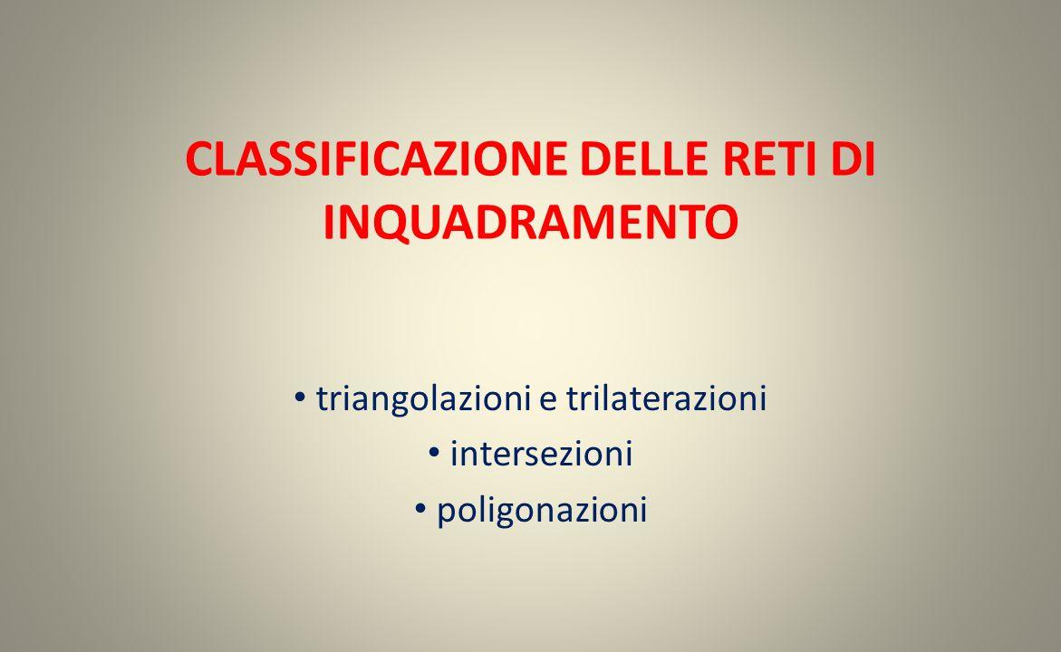 CLASSIFICAZIONE DELLE RETI DI INQUADRAMENTO