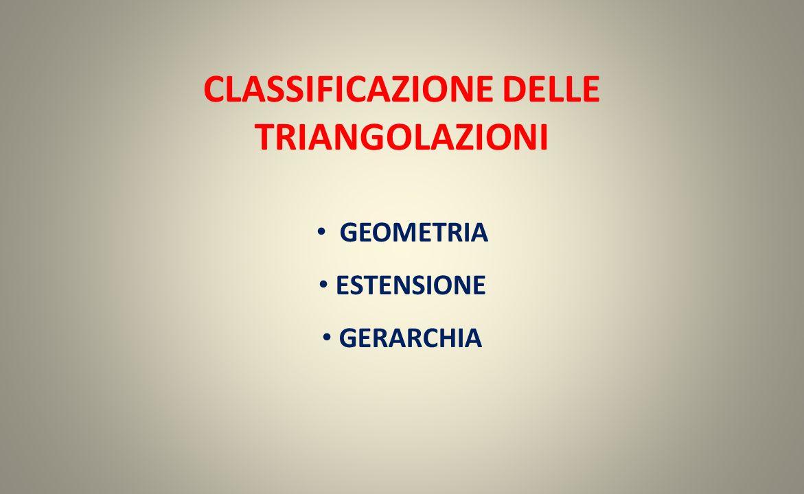 CLASSIFICAZIONE DELLE TRIANGOLAZIONI