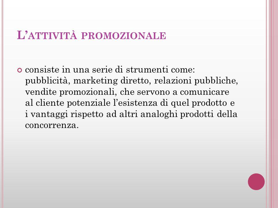L'attività promozionale