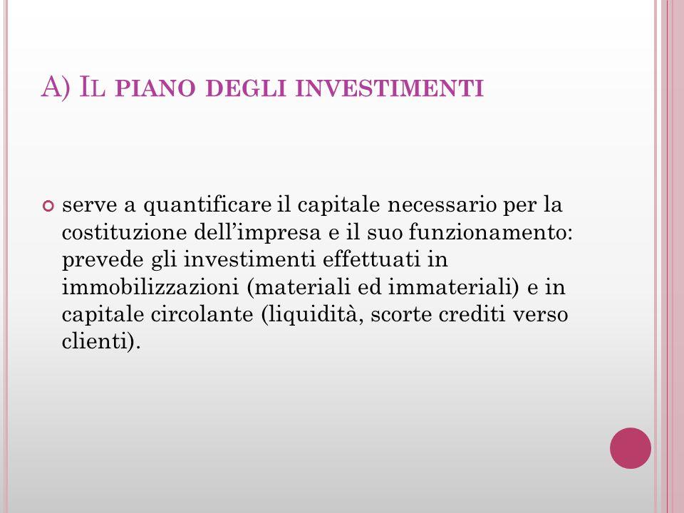 A) Il piano degli investimenti