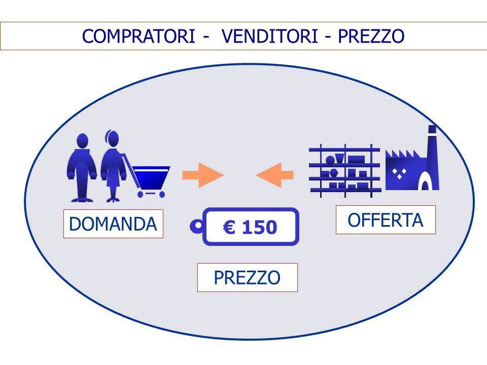 COMPRATORI - VENDITORI - PREZZO