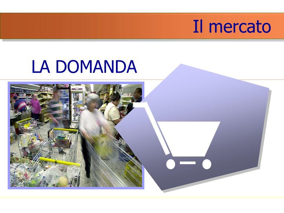 Il mercato LA DOMANDA