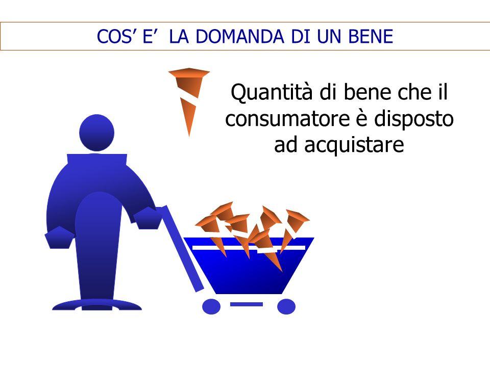 Quantità di bene che il consumatore è disposto ad acquistare