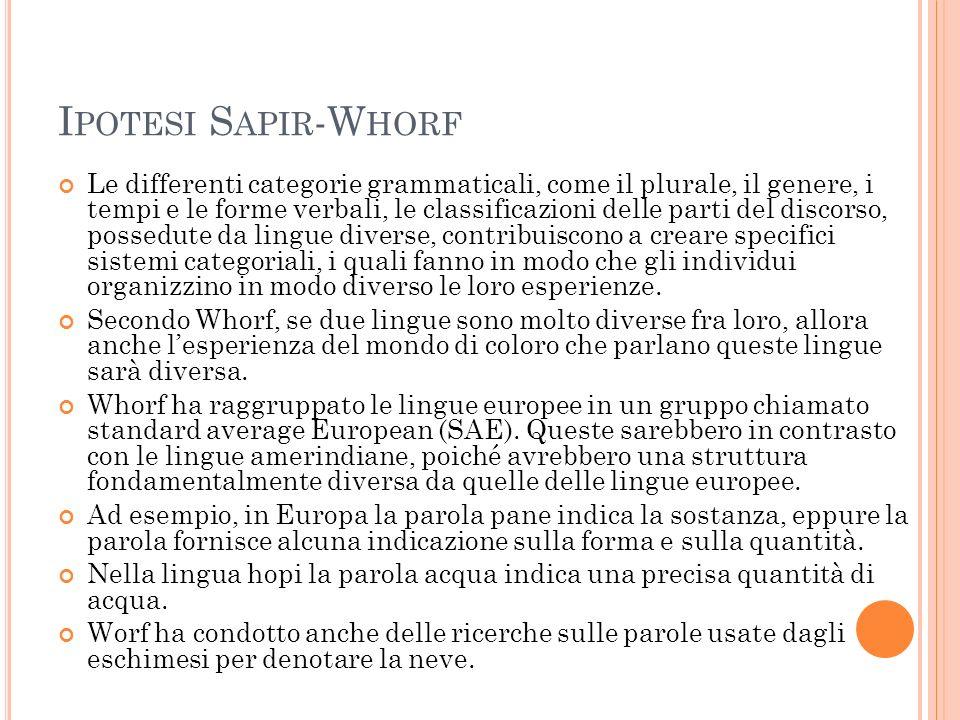 Ipotesi Sapir-Whorf