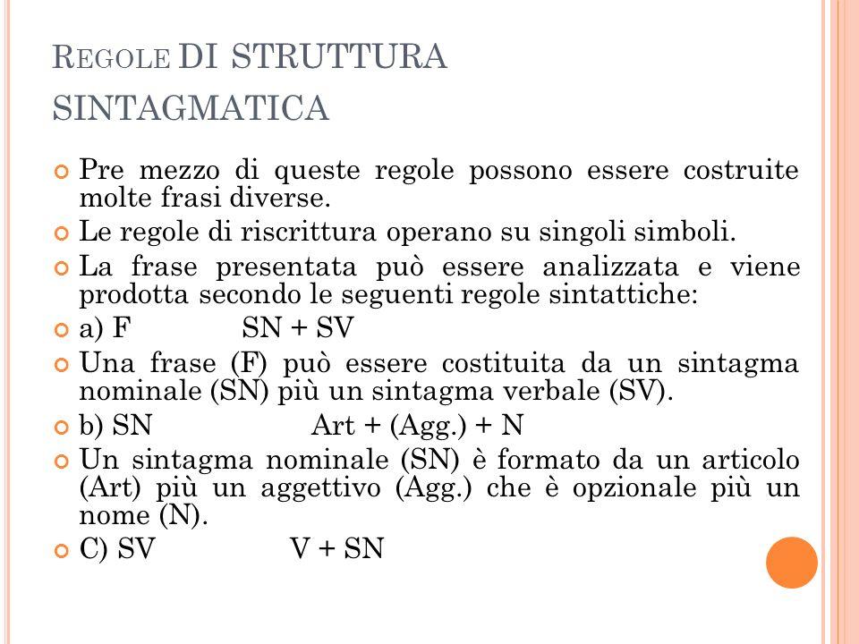 Regole di struttura sintagmatica