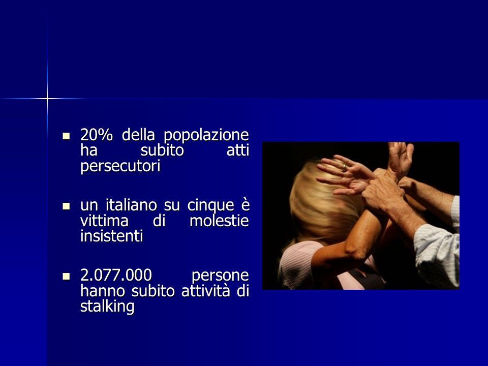 20% della popolazione ha subito atti persecutori