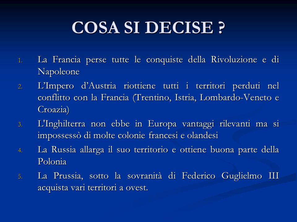 COSA SI DECISE La Francia perse tutte le conquiste della Rivoluzione e di Napoleone.