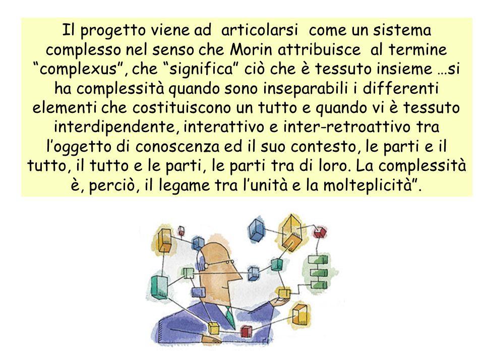 Il progetto viene ad articolarsi come un sistema complesso nel senso che Morin attribuisce al termine complexus , che significa ciò che è tessuto insieme …si ha complessità quando sono inseparabili i differenti elementi che costituiscono un tutto e quando vi è tessuto interdipendente, interattivo e inter-retroattivo tra l'oggetto di conoscenza ed il suo contesto, le parti e il tutto, il tutto e le parti, le parti tra di loro. La complessità è, perciò, il legame tra l'unità e la molteplicità .