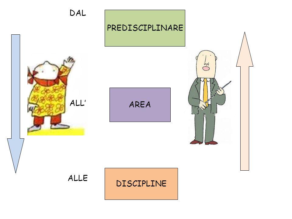 DAL ALL' ALLE PREDISCIPLINARE AREA DISCIPLINE 29