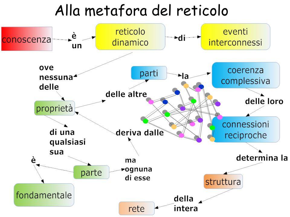Alla metafora del reticolo