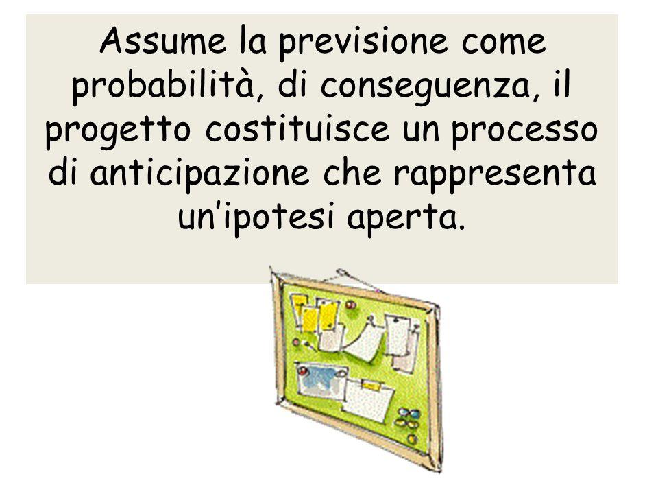 Assume la previsione come probabilità, di conseguenza, il progetto costituisce un processo di anticipazione che rappresenta un'ipotesi aperta.