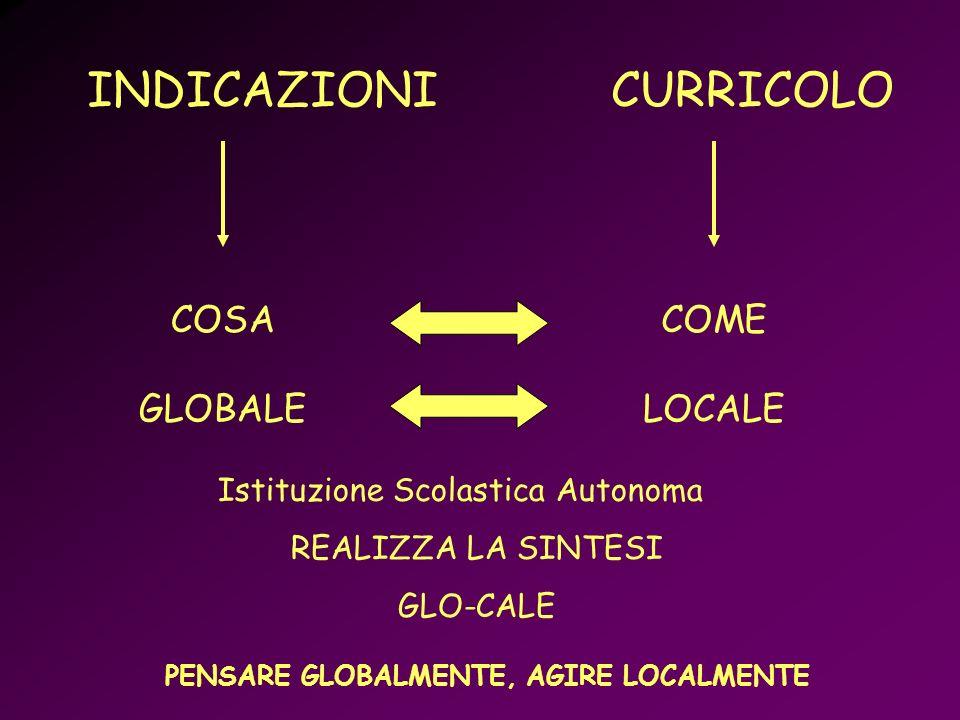 INDICAZIONI CURRICOLO