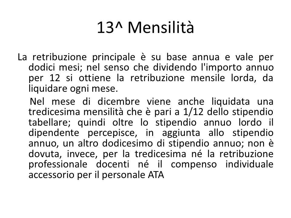 13^ Mensilità