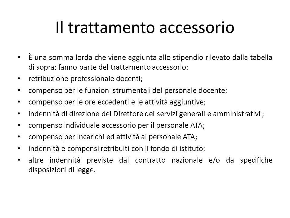 Il trattamento accessorio